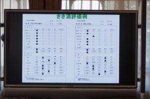 小川室長の利き酒記入例(右が、たこ梅で出している特別純米山田錦の評価)