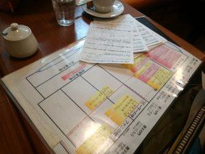 顧客の旅デザインマップとお客様アンケート用紙
