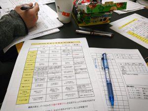 評価の項目と評価シート