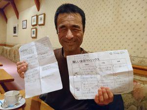 新梅田食道街 たこ梅 分店の森口さんと行動探求(Action Inquiry)