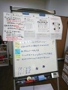 ホワイトボードにABD手順と各メンバーが選んだケーススタディ