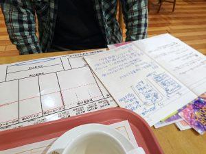 お店の取り組みを「顧客の旅デザインマップ」の視点で観ていきます