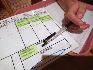 安藤店長に休眠客に思い出してもらうための顧客の旅デザインマップ