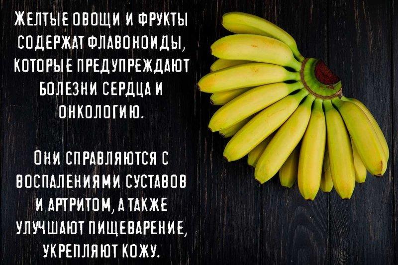 желтые бананы