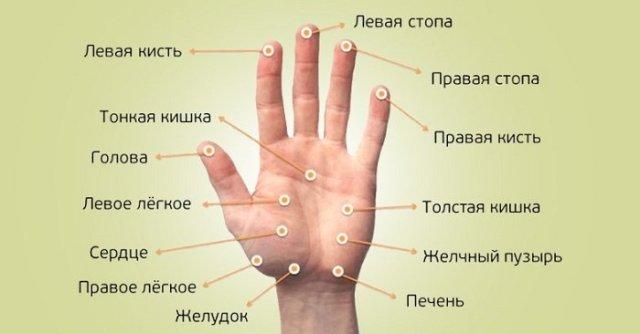 массаж пальцев рук для похудения