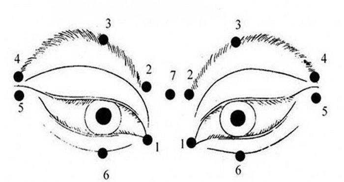 восстановление зрения алоэ