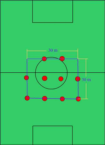Pengertian Strategi Dalam Sepak Bola : pengertian, strategi, dalam, sepak, Prinsip, Bertahan, Dalam, Sepakbola:, Compact, Serempak, Taktik