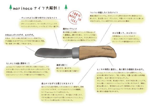 「モノづくり+地場産業」=morinocoナイフの誕生