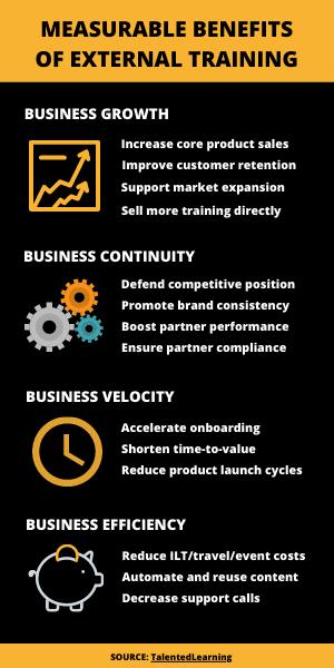Measurable business benefits of external training