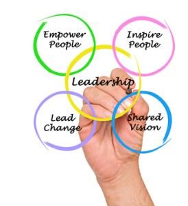 Na bewustwording komt Empathie – Leiderschap VLOG -1min30