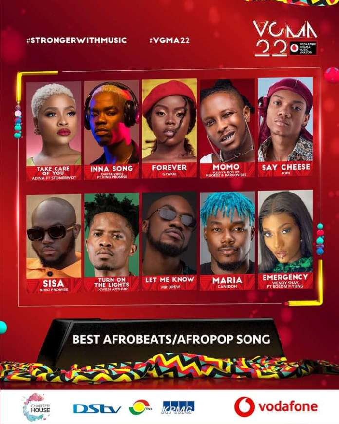 FB IMG 1617452822049 Final List Of Nominees For VGMA 2021- 22nd Edition