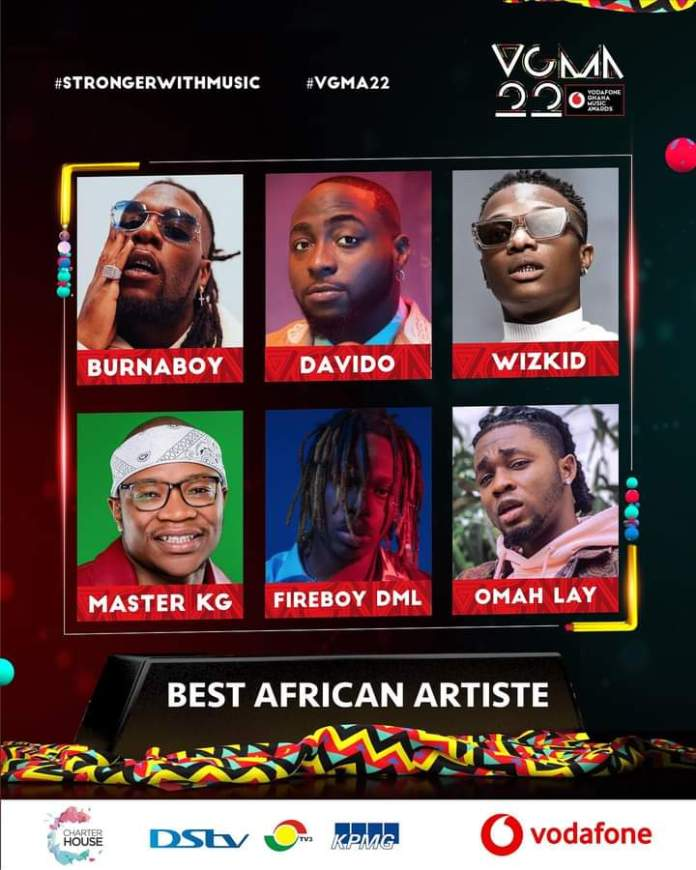 FB IMG 1617468855947 Final List Of Nominees For VGMA 2021- 22nd Edition