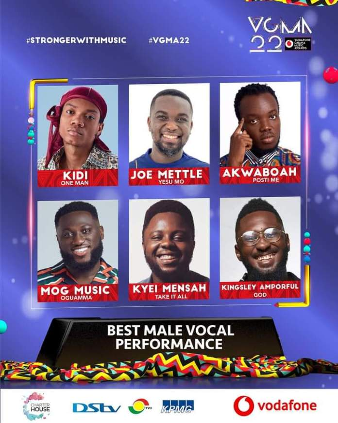 FB IMG 1617469024290 Final List Of Nominees For VGMA 2021- 22nd Edition