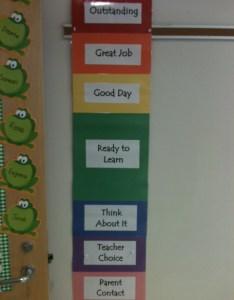 Is also classroom behavior systems tales from  th grade teacher rh talesfroma thgradeteacher wordpress