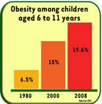 obesitychild