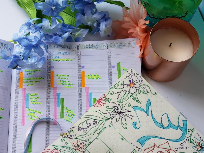 Journalvsplanner