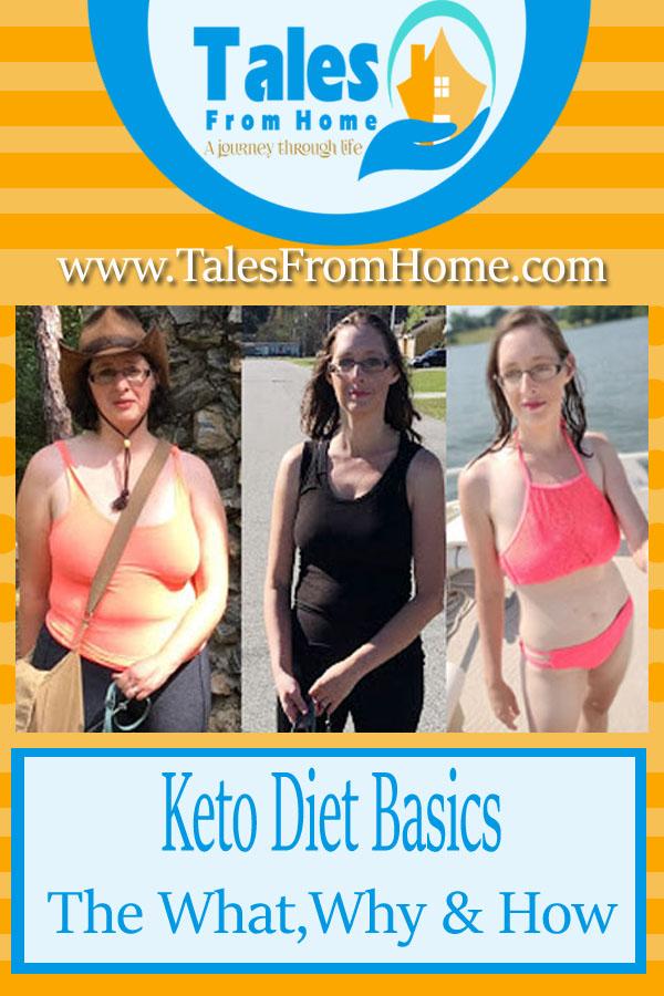 Keto Diet Basics #Keto #Ketodiet #ketoweightloss #weightloss #weightlossjourney