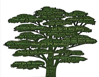 a tree representing growth for a blog piece on easy ways to work on your self-development