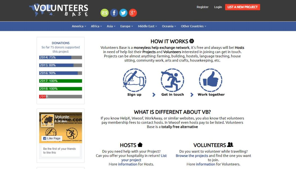 Volunteers Base Screenshot - Work Exchange Websites Like Workaway HelpX WWOOF