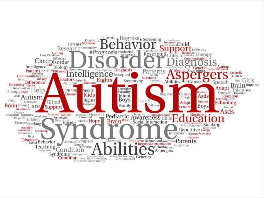 childhood autism syndrome symptom or disorder