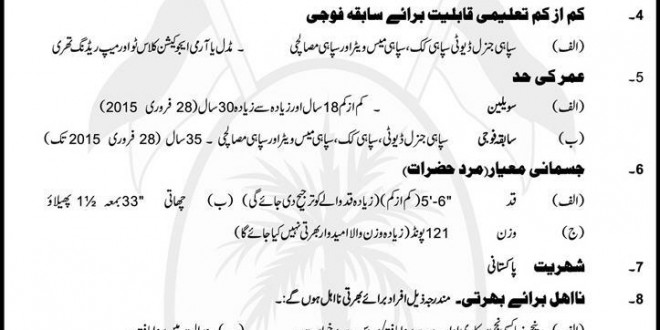 Pakistan Rangers Sindh Jobs Karachi 2015 Registration Test