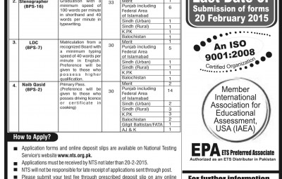 NTS Sample Papers For Central Directorate Of National