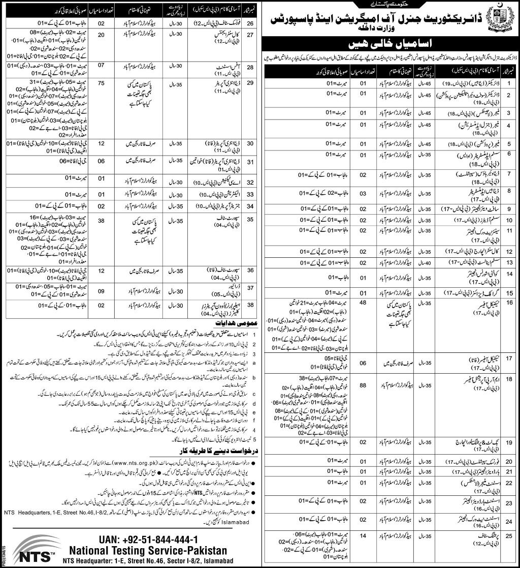 Directorate General of Immigration And Passports Jobs 2015