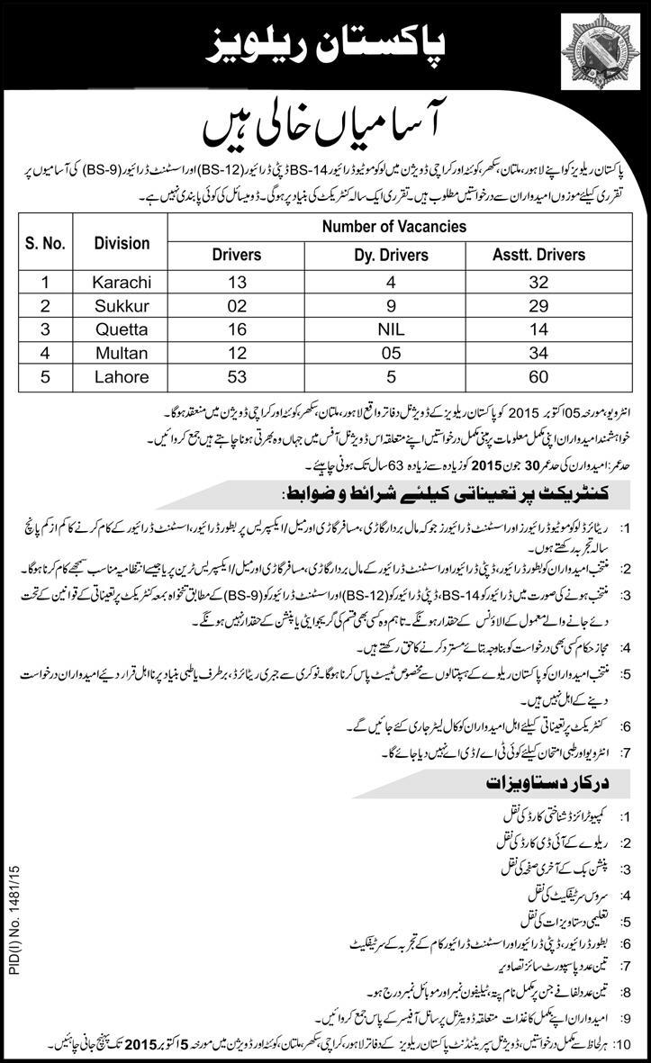 Pakistan Railways Drivers Jobs 2015 Application Form