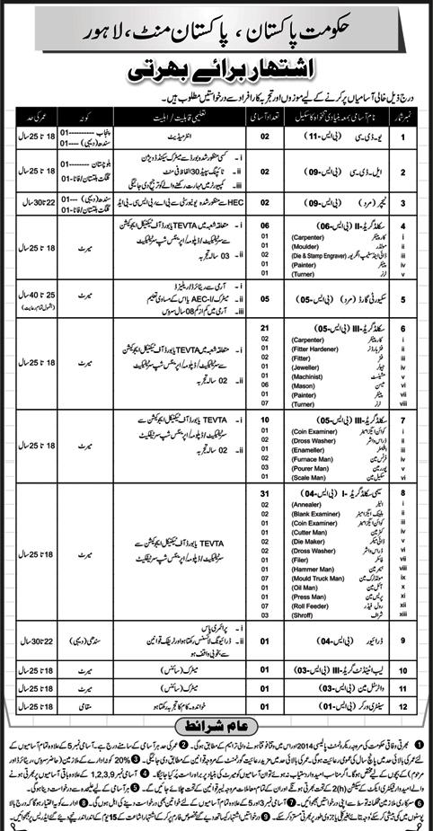 Pakistan Mint Lahore Jobs 2017 Application Form Download