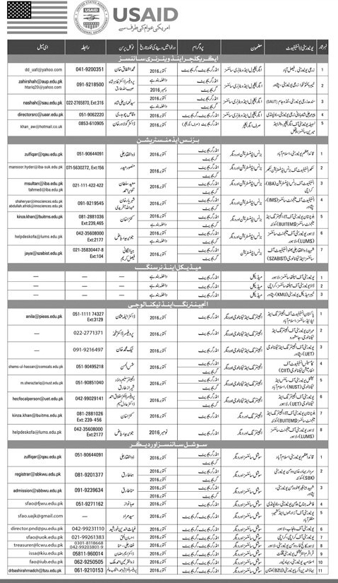 HEC Pak USAID Scholarships 2017 Form Apply Online Registration