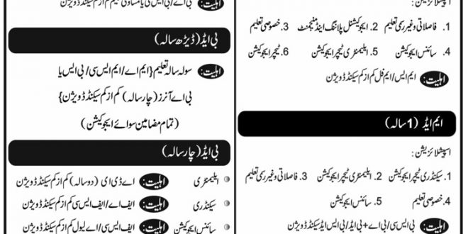 AIOU B.Ed/ M.Ed Admissions 2018 Online Form Download, Last