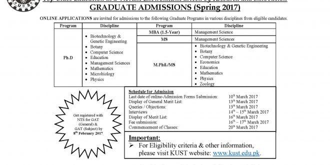 Kohat University KUST Admissions 2018 Ms/M.Phil, Phd, MBA