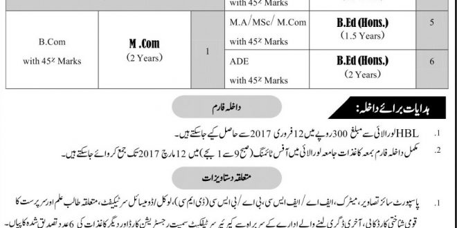 University Of Loralai Masters Admissions 2018 Download