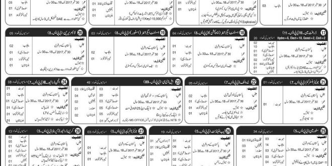 Civilian Jobs In Pak Navy 2017 Batch B Online Registration