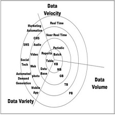 Securing Big Data Hadoop: A Review of Security Issues