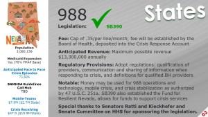 Nevada 988 Legislation