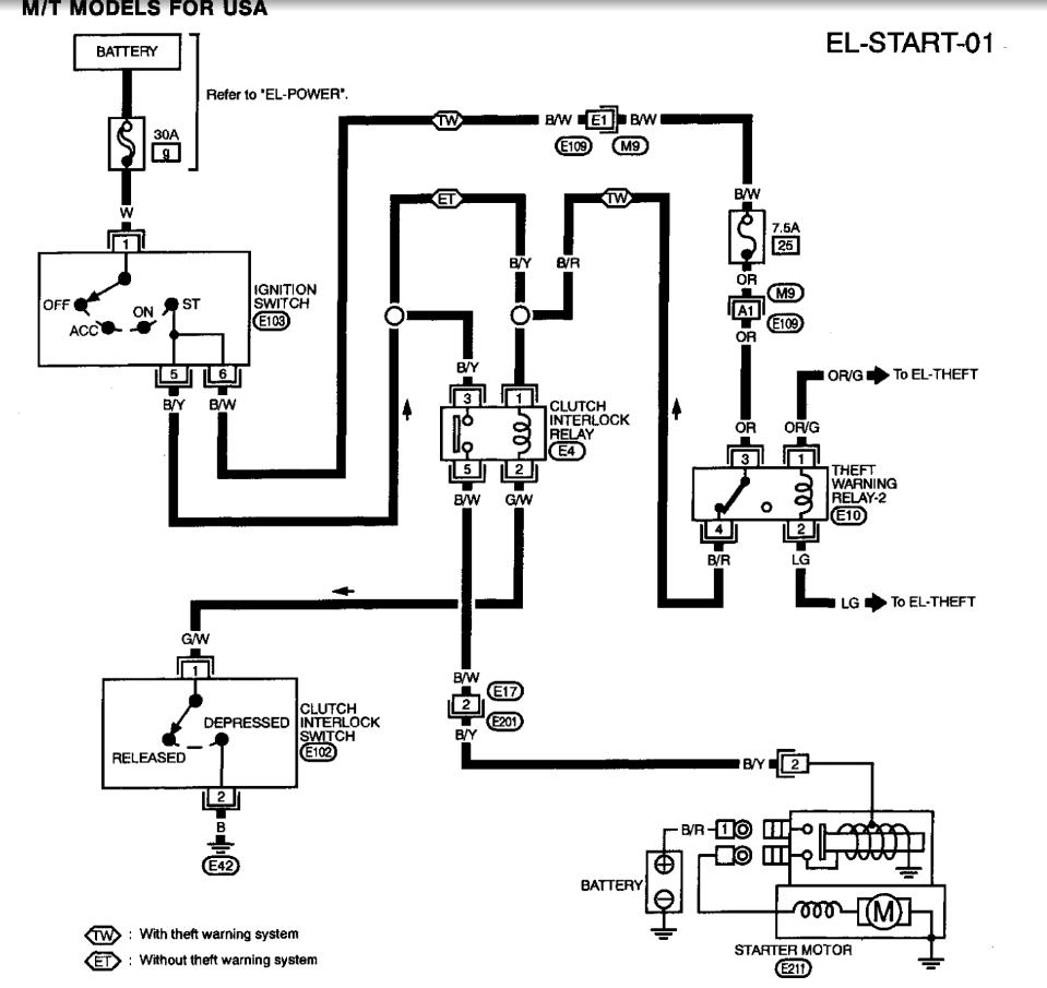 240sx Starter Wiring Diagram : 28 Wiring Diagram Images