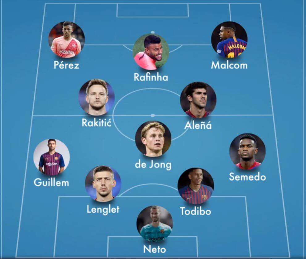 FC Barcelona vs Chelsea Second Half Lineup