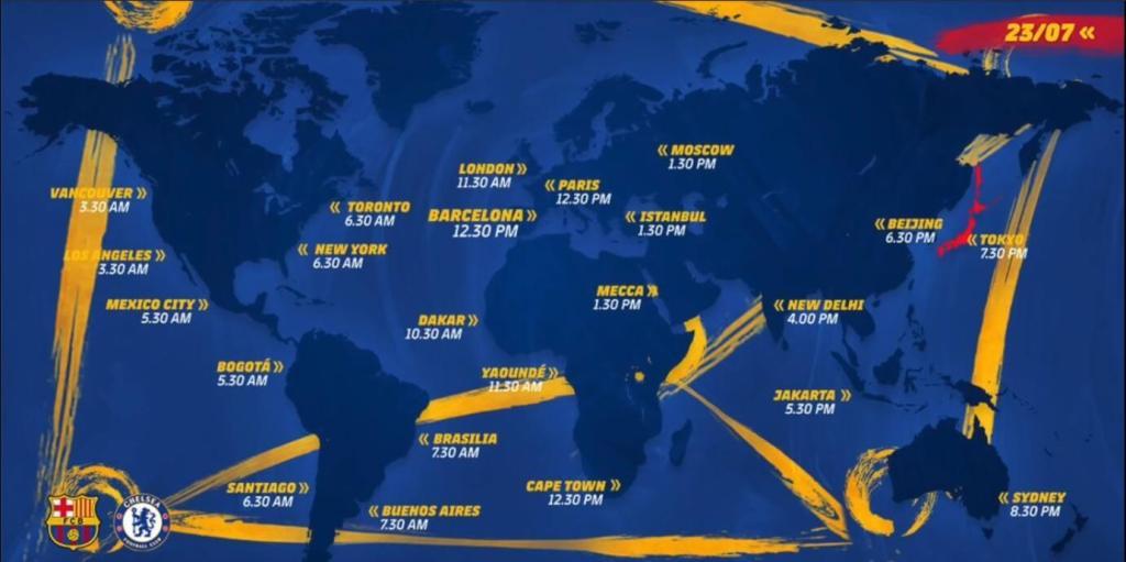 FC Barcelona vs Chelsea Match Timing