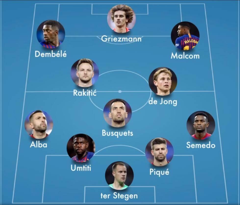 FC Barcelona vs Chelsea Starting Lineup Prediction
