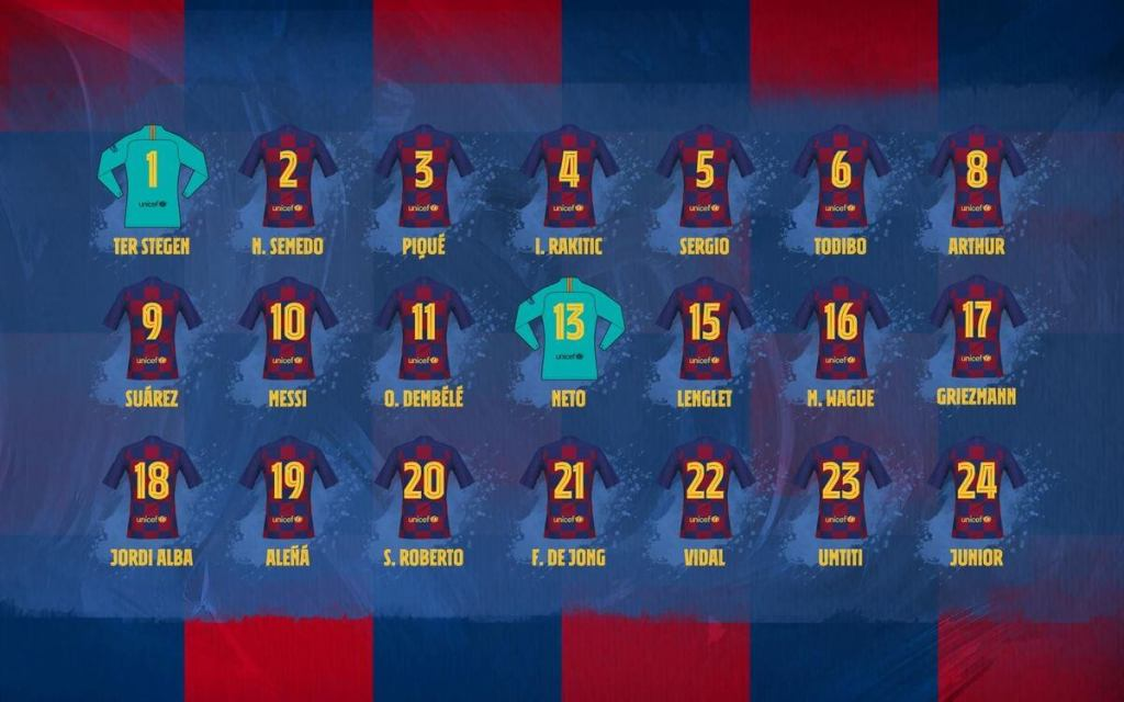 In Depth Analysis of FC Barcelona Squad Depth for season 19-20