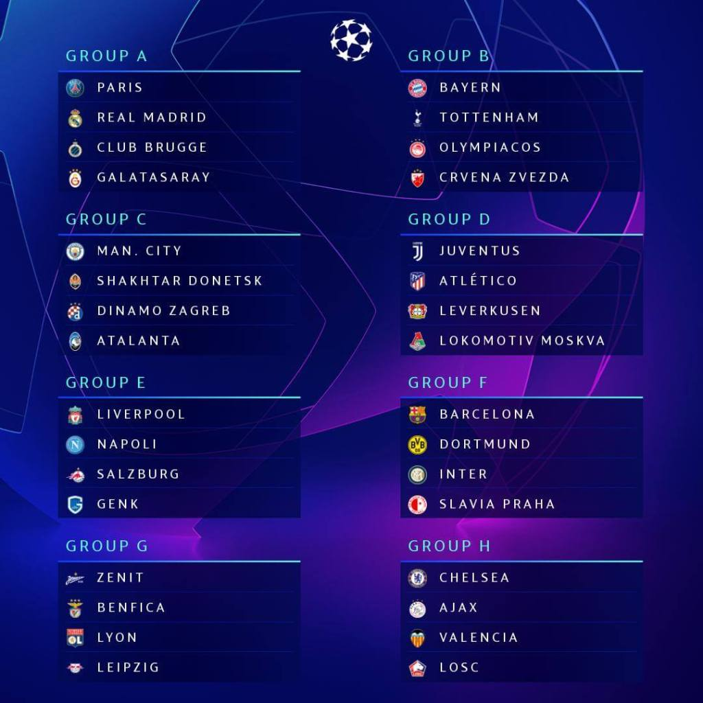 UEFA Champions League - Group Stage Draws