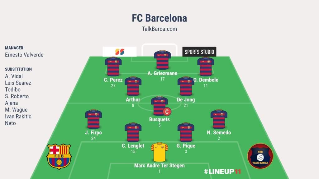 Getafe vs Barcelona Expected Lineup - LaLiga 2019/20