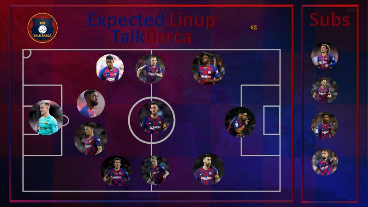 Barcelona vs Dortmund Match Preview Expected Lineup 19/20