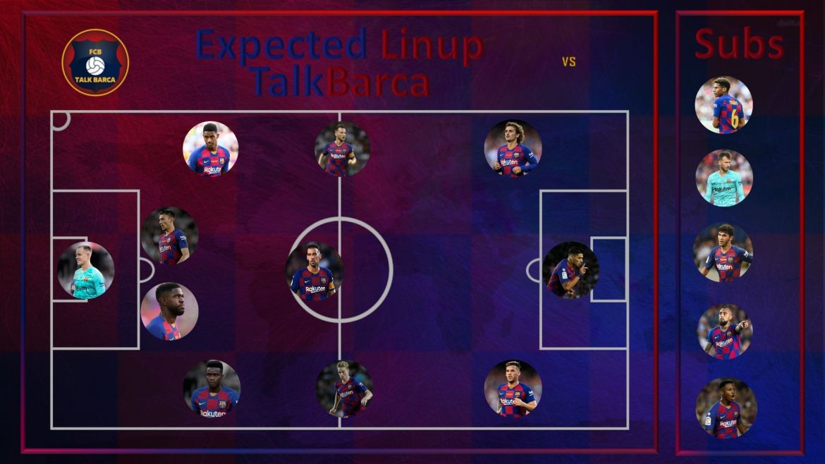 Inter vs Barcelona Expected Lineup - Champions League 19/20
