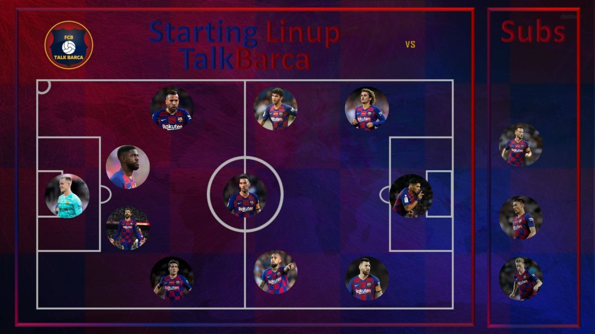 Barcelona vs Alaves Starting Lineup - La Liga 19/20