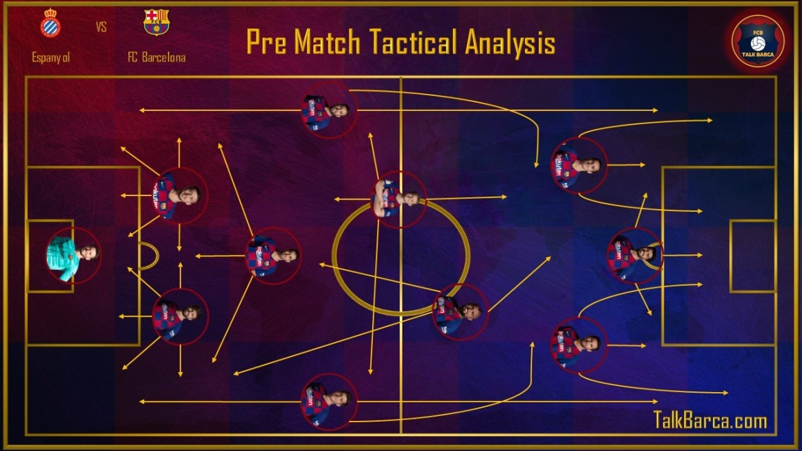 Espanyol vs Barcelona - Tactical Analysis - La Liga 2019-20