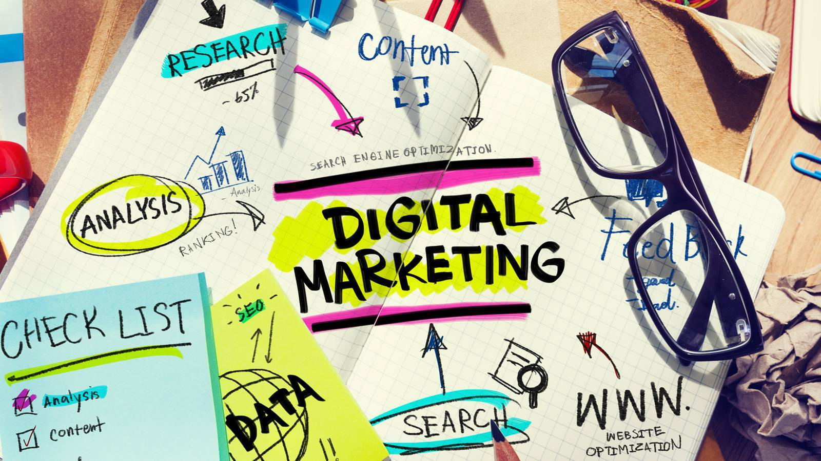 Virtualization of Marketing Activities Help Stay Ahead of