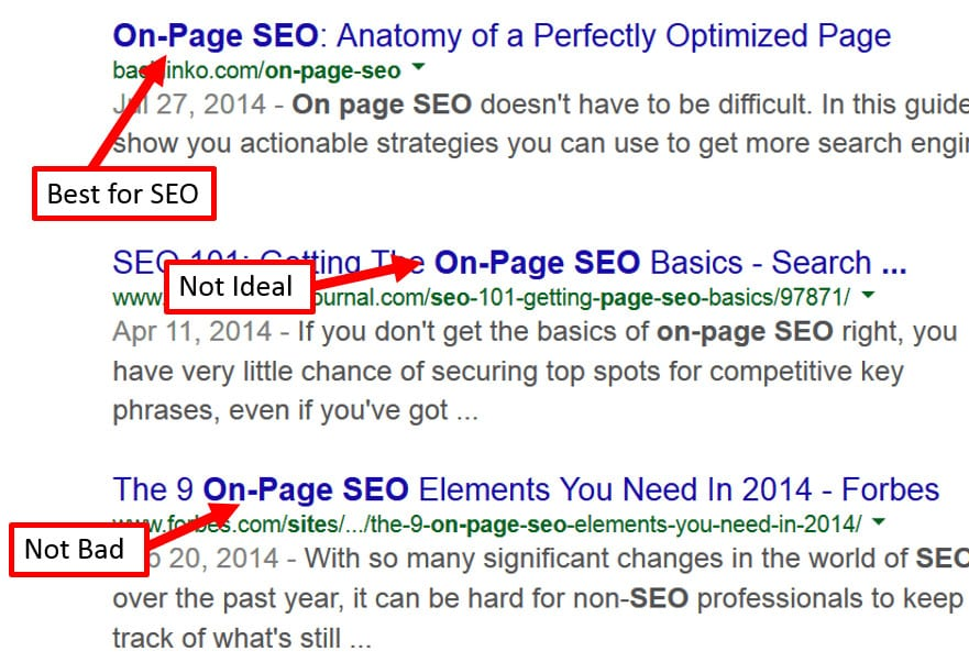 How to write a Blog SEO-Title-Tag