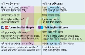 Spoken English Part 04